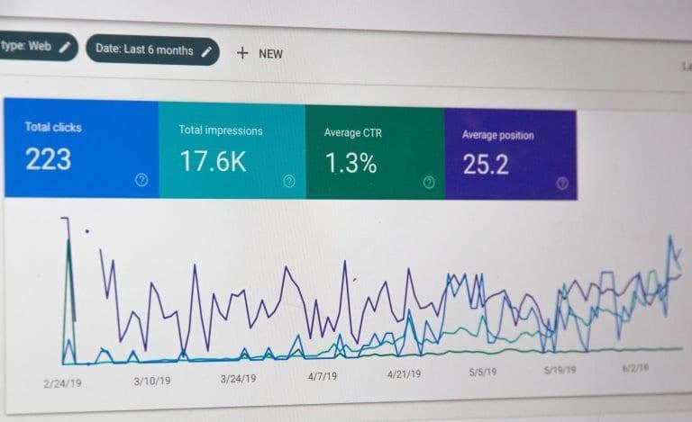 Analytics snapshot